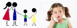 Η Ειδική γλωσσική διαταραχή στην παιδική ηλικία και οι προεκτάσεις της στην ενήλικη ζωή.